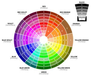 color wheel for wedding colors