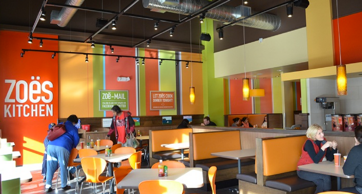 Healthy Restaurant Review Zoes Kitchen